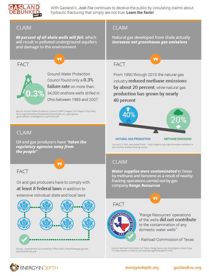 eid infographic
