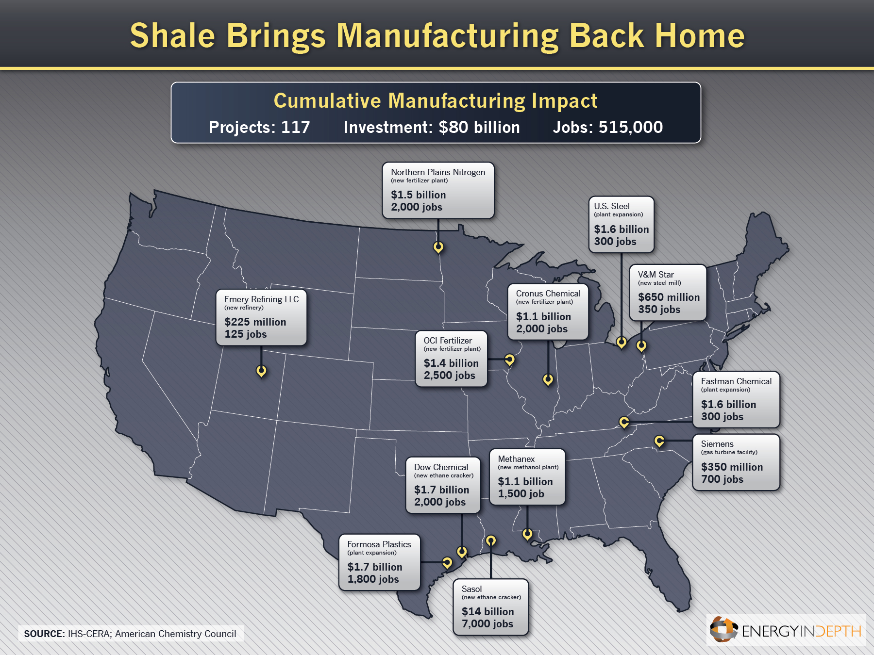 INFOGRAPHIC Shale Brings Manufacturing Back To The United States - Create us map infographic