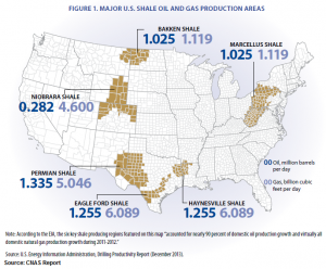 Major US Shale Oil & Gas Production Areas
