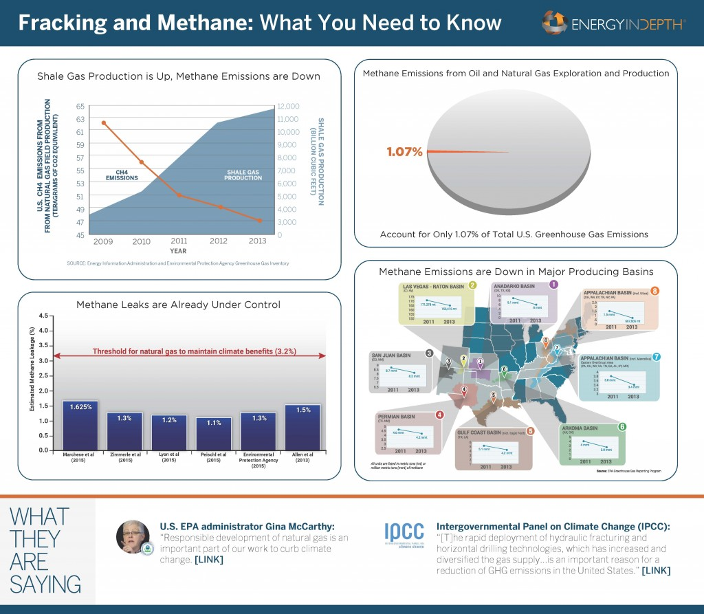 EPA-methane-fracking-what-you-need-to-know