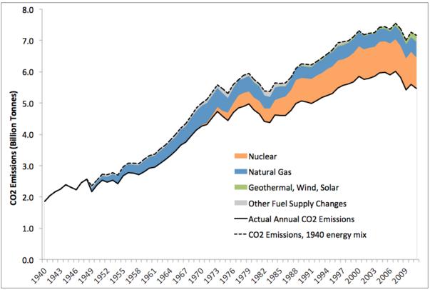 BTI-natural-gas-carbon-renewables