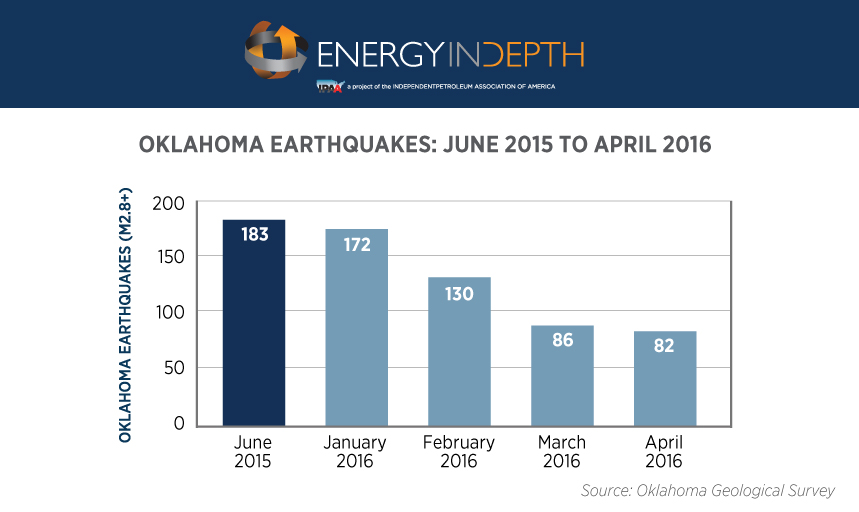 oklahoma-earthquakes-2016