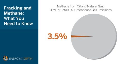 methane-3-5-percent