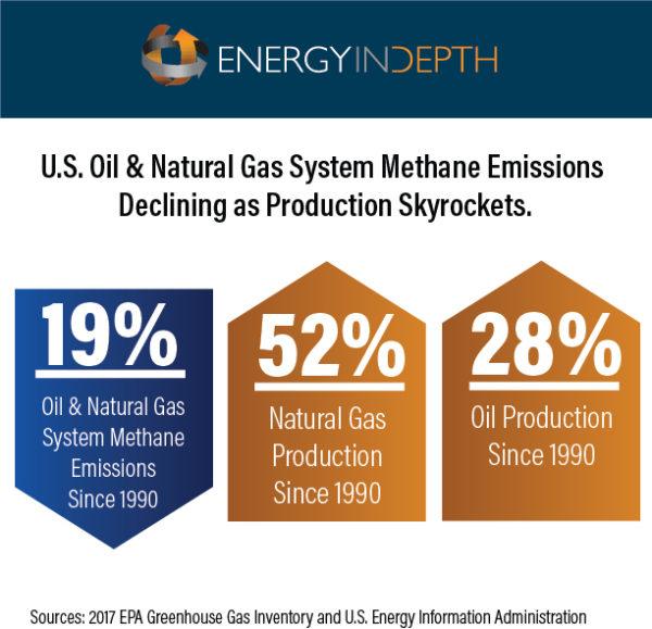 Twitter-Methane-Down-e1500489846620.jpg