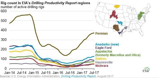 EIA Recognizes Anadarko Basin Among Top US Shale Plays As SCOOP - Us shale plays map eia