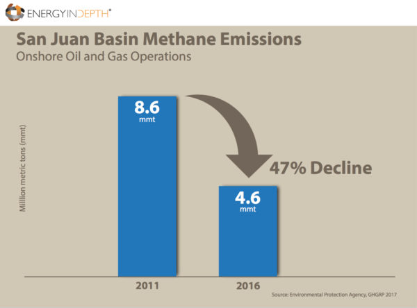San-Juan-Methane-Emissions-e1509488008771.jpg