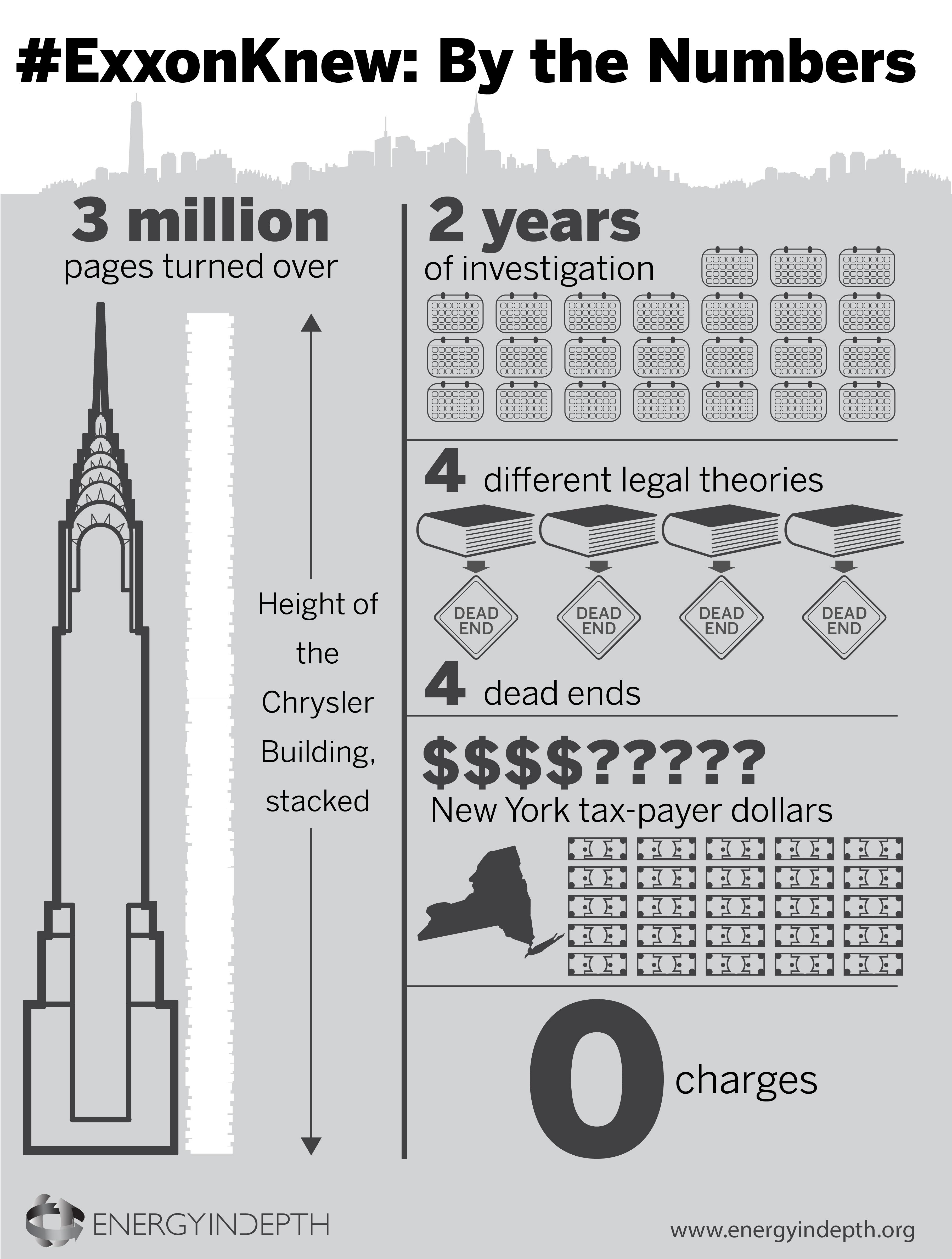Understanding the #ExxonKnew controversy | ExxonMobil